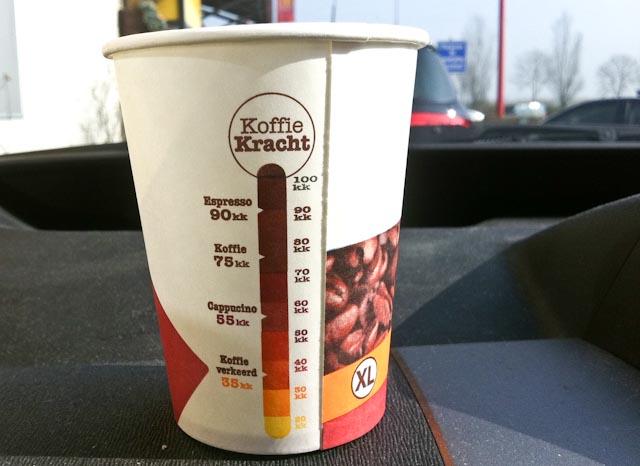 Koffiekracht