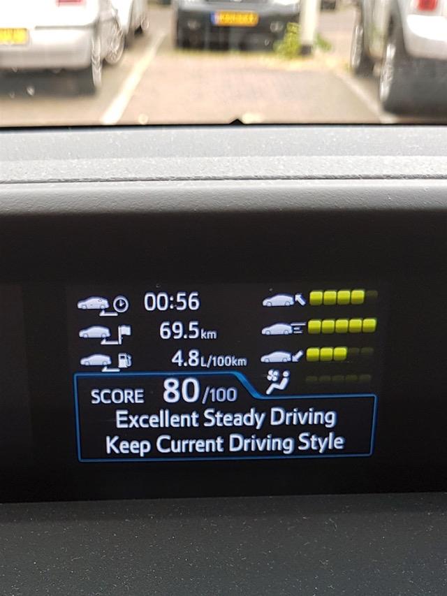 3628: MY DRIVING SCORE